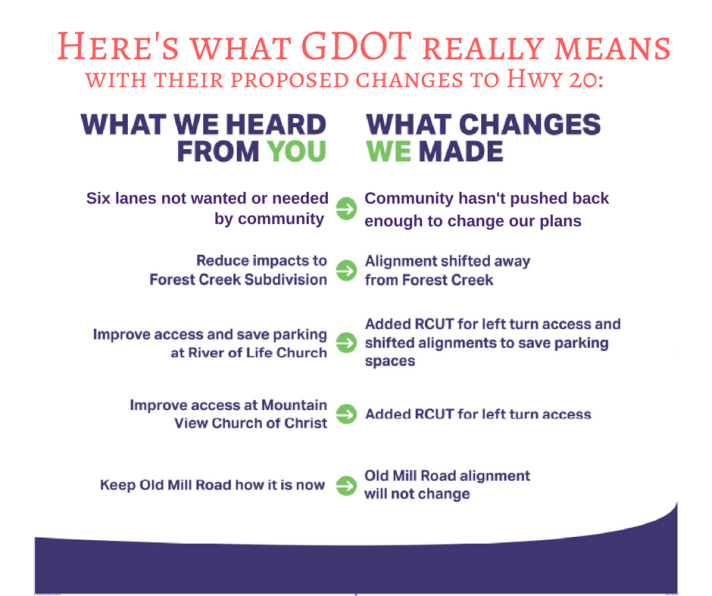 What GDOT really means